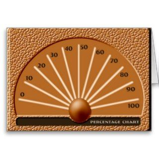 Percentage Pendulum Chart Greeting Card