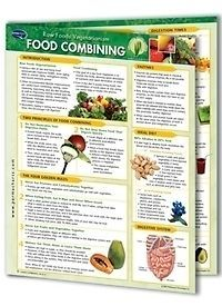 Raw Food Combining Reference Card Vegan Vegetarian
