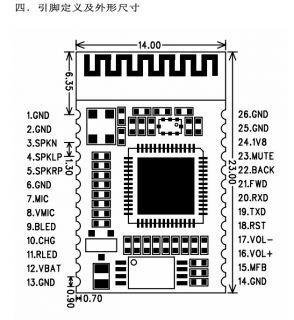 Bluetooth Stereo Audio Transmitter Receiver Module Headset Computer Speaker B
