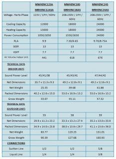18000 BTU Ductless Mini Split A C AC Air Conditioner Heat Pump 13SEER 18 000 BTU