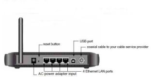 Netgear CGD24G Wireless DOCSIS 2 0 Cable Modem Router No Time Warner