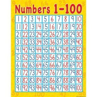 SCBTCR7645 20   NUMBERS 1 100 EARLY LEARNING CHART pack of 20 : Themed Classroom Displays And Decoration : Office Products